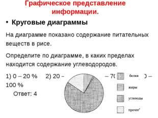 Графическое представление информации. Круговые диаграммы На диаграмме показан