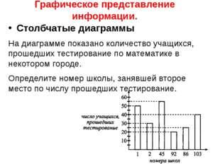 Графическое представление информации. Столбчатые диаграммы На диаграмме показ