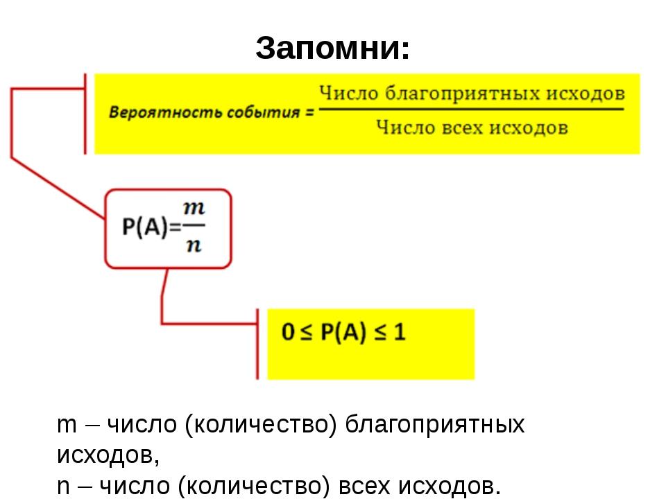 Запомни: m – число (количество) благоприятных исходов, n – число (количество)...