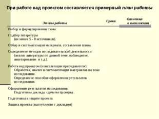 При работе над проектом составляется примерный план работы Этапы работыСроки
