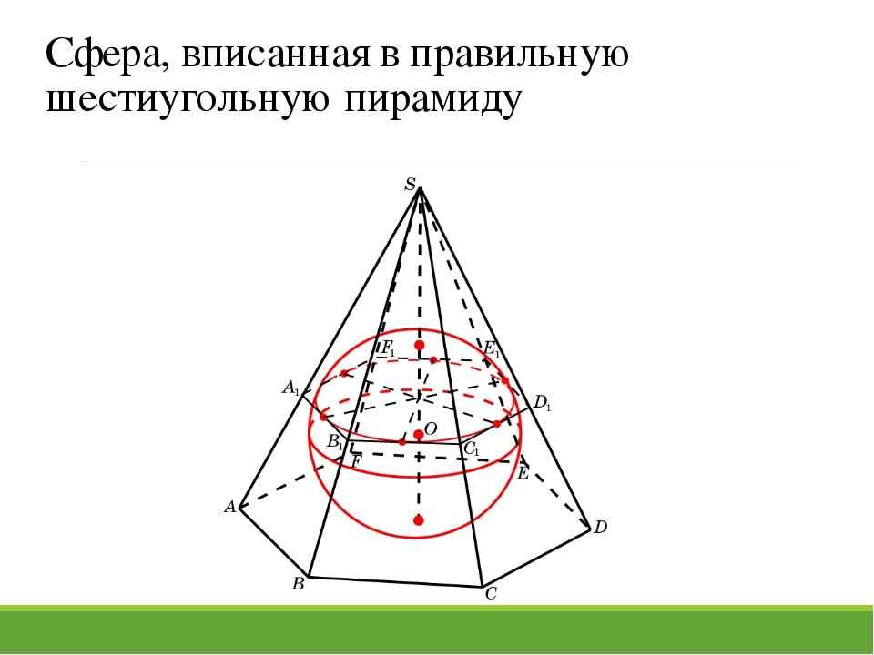 Сфера, вписанная в правильную шестиугольную пирамиду В режиме слайдов ответы...