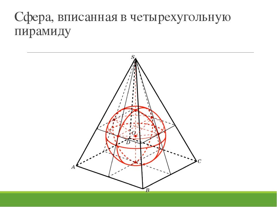 Сфера, вписанная в четырехугольную пирамиду В режиме слайдов ответы и решения...