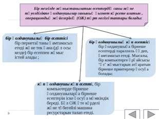 Бiр мезгiлде жұмыстанылатын есептердiң саны және тәуелдiлiкте қолданушылар с