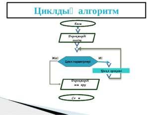 Циклдық алгоритм Деректерді енгізу Деректерді шығару Цикл әрекеті Соңы Иә Жоқ
