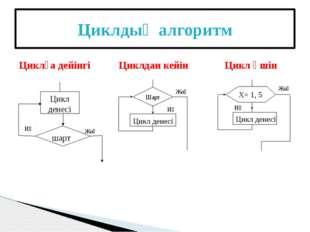 Циклдық алгоритм Цикл денесі шарт Иә Жоқ Циклға дейінгі Циклдан кейін Цикл үш