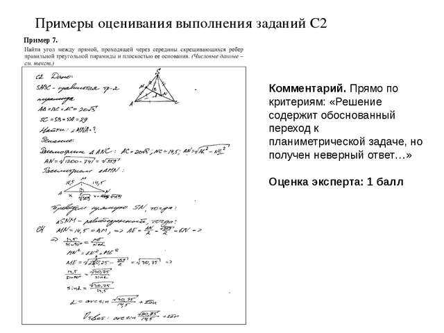 Примеры оценивания выполнения заданий С2 Комментарий. Прямо по критериям: «Ре...