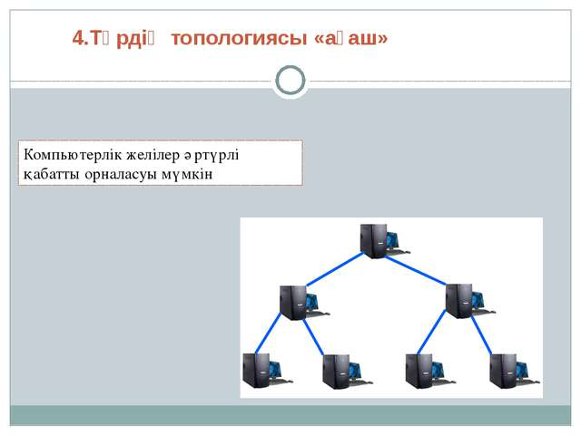4.Түрдің топологиясы «ағаш» Компьютерлік желілер әртүрлі қабатты орналасуы мү...