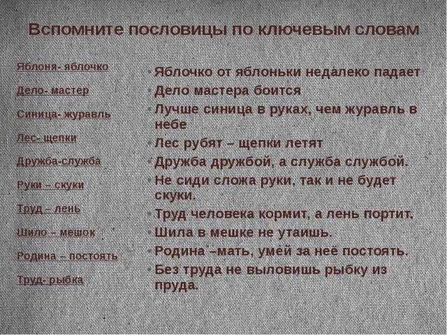 Вспомните пословицы по ключевым словам Яблоня- яблочко Дело- мастер Синица- ж...