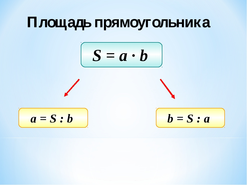 S = a ∙ b Площадь прямоугольника а = S : b b = S : a