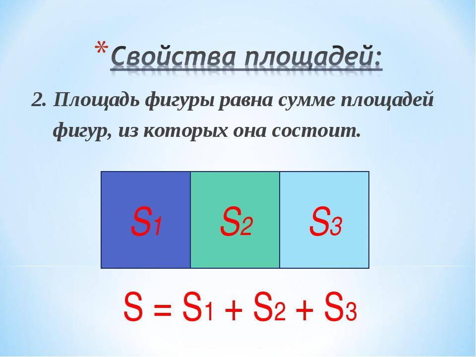2. Площадь фигуры равна сумме площадей фигур, из которых она состоит. S = S1...