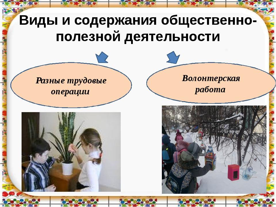 Виды и содержания общественно- полезной деятельности Волонтерская работа Разн...