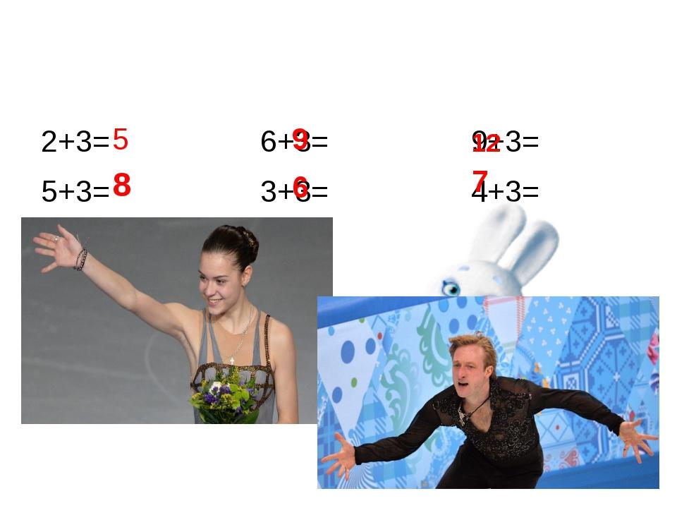 2+3= 6+3= 9+3= 5+3= 3+3= 4+3= 5 9 12 8 6 7 Аделина Сотникова Евгений Плющенко