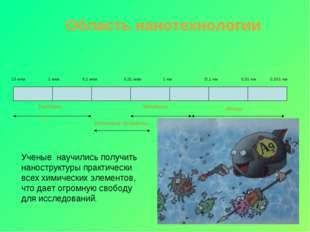 Область нанотехнологии 10 мкм 1 мкм 0,1 мкм 0,01 мкм 1 нм О,1 нм 0,01 нм 0,00