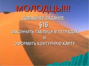 МОЛОДЦЫ!!! ДОМАШНЕЕ ЗАДАНИЕ: §16, ЗАКОНЧИТЬ ТАБЛИЦУ В ТЕТРАДЯХ И ОФОРМИТЬ КОН
