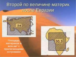 Второй по величине материк после Евразии Площадь материков в млн.км2 с прилег