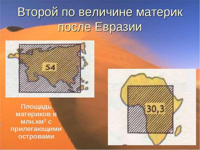 Второй по величине материк после Евразии Площадь материков в млн.км2 с прилег...