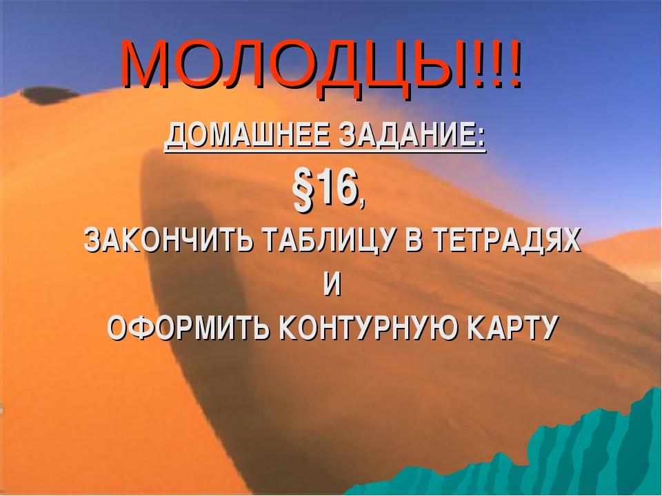 МОЛОДЦЫ!!! ДОМАШНЕЕ ЗАДАНИЕ: §16, ЗАКОНЧИТЬ ТАБЛИЦУ В ТЕТРАДЯХ И ОФОРМИТЬ КОН...