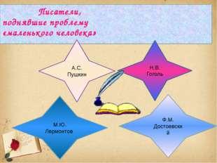 Писатели, поднявшие проблему «маленького человека» А.С. Пушкин Н.В. Гоголь М
