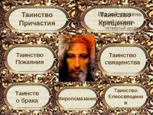 Таинство Крещения Таинство священства Таинство Покаяния Таинство Елеосвящения