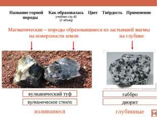 Гранит Пемза Базальт Название горной породыКак образовалась учебник стр.42 (