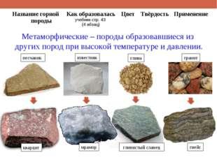 Метаморфические – породы образовавшиеся из других пород при высокой температу