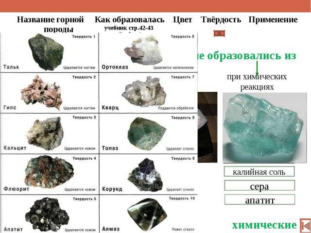 Название горной породыКак образовалась учебник стр.42-43 (3 абзац)ЦветТвёр...