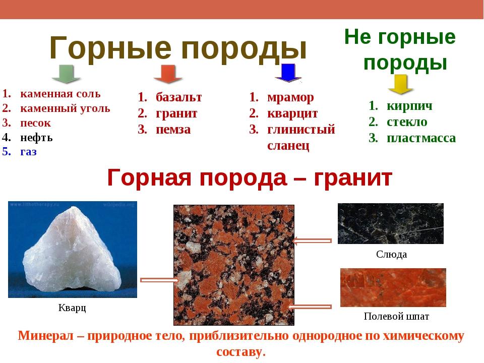 Горная порода – гранит Горные породы Не горные породы кирпич стекло пластмасс...