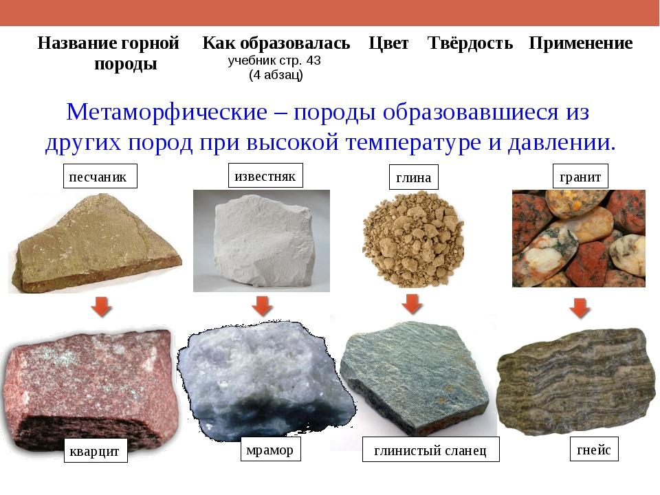 Метаморфические – породы образовавшиеся из других пород при высокой температу...