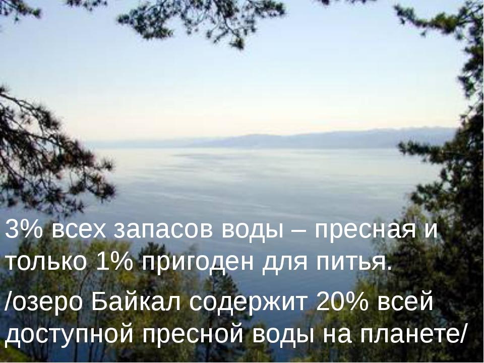 3% всех запасов воды – пресная и только 1% пригоден для питья. /озеро Байкал...