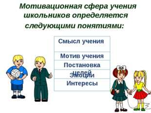 Мотивационная сфера учения школьников определяется следующими понятиями: С