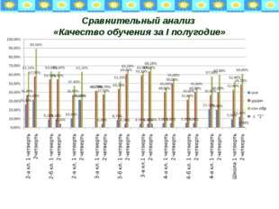 Сравнительный анализ «Качество обучения за I полугодие»