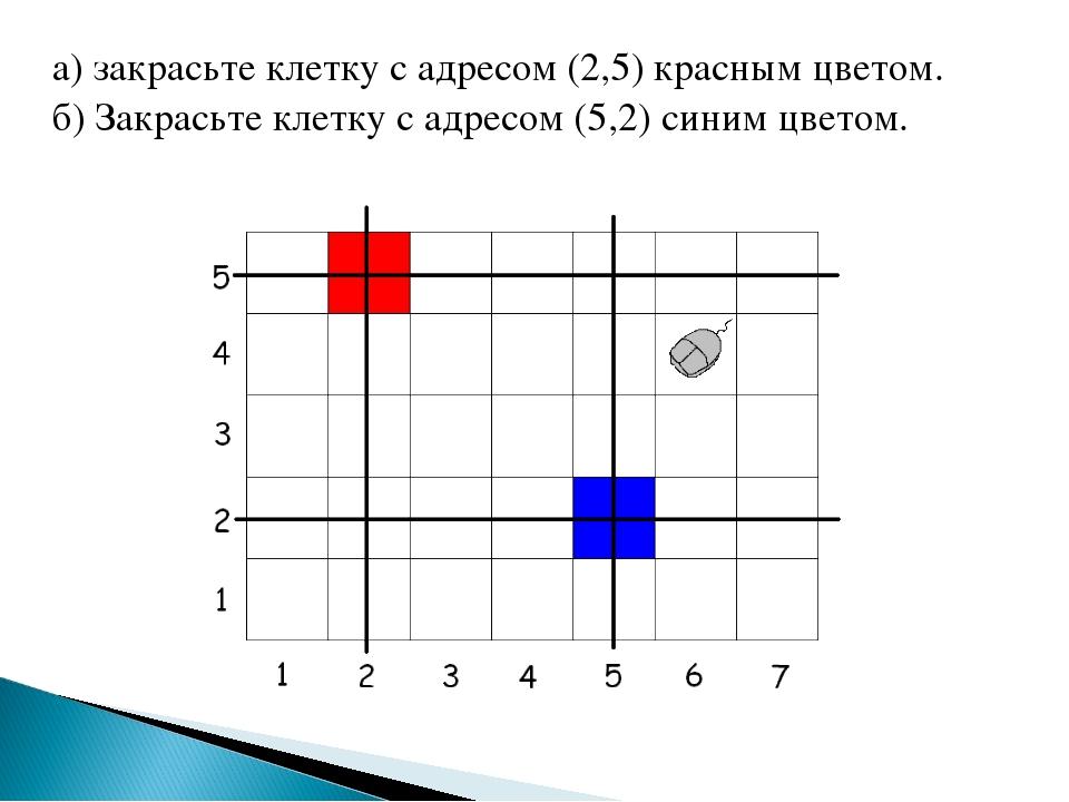 а) закрасьте клетку с адресом (2,5) красным цветом. б) Закрасьте клетку с адр...