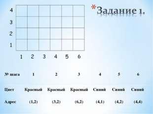 № шага123456 ЦветКрасныйКрасныйКрасныйСиний Синий Синий Адрес (1