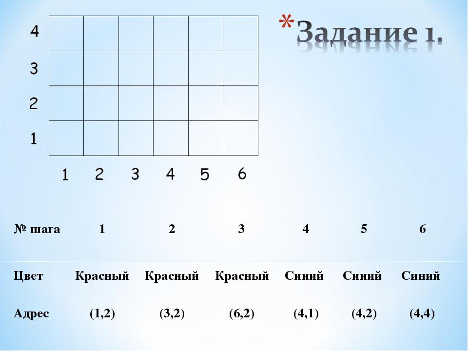 № шага123456 ЦветКрасныйКрасныйКрасныйСиний Синий Синий Адрес (1...