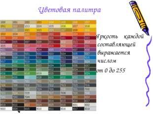Цветовая палитра Яркость каждой составляющей выражается числом от 0 до 255