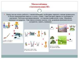 Мнемотаблицы «Автоматизация Ш» Перед тем как начать работать с мнемотаблицами