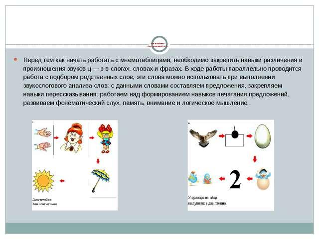 Мнемотаблицы «Автоматизация З и Ц» Перед тем как начать работать с мнемотабл...