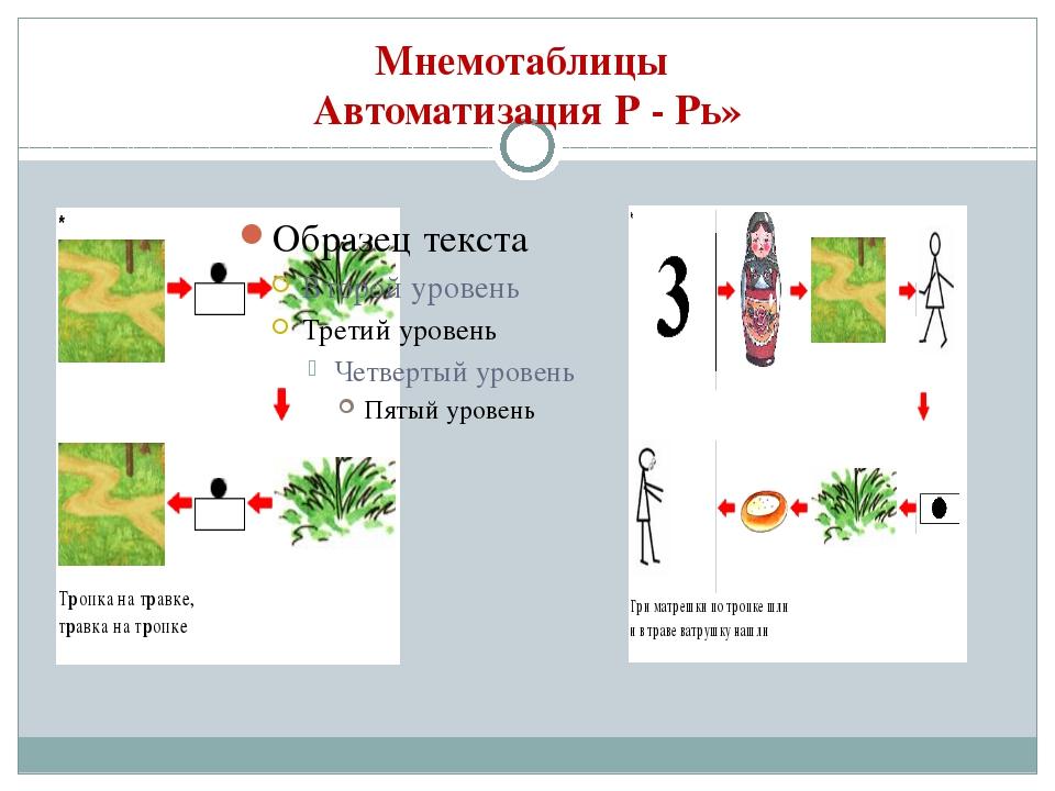 Мнемотаблицы Автоматизация Р - Рь»