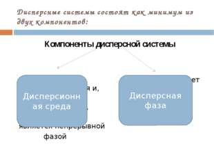 Дисперсные системы состоят как минимум из двух компонентов: Компоненты диспер