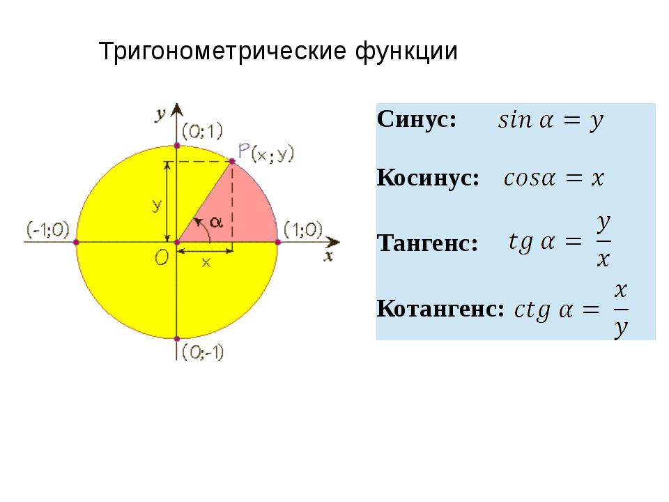 Тригонометрические функции Синус: Косинус: Тангенс: Котангенс: