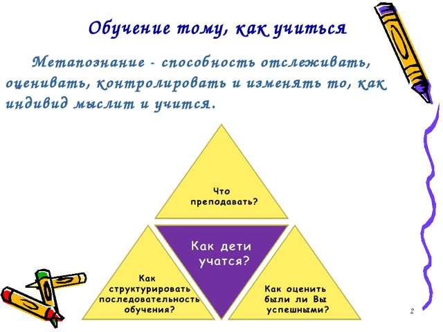 * Обучение тому, как учиться Метапознание - способность отслеживать, оцениват...