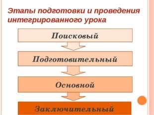 Поисковый Подготовительный Основной Заключительный Этапы подготовки и проведе