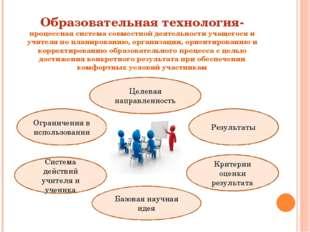 Образовательная технология- процессная система совместной деятельности учащег