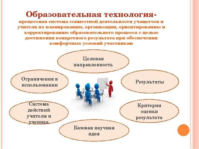 Образовательная технология- процессная система совместной деятельности учащег...