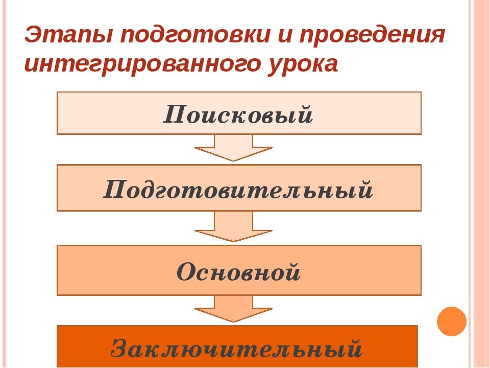 Поисковый Подготовительный Основной Заключительный Этапы подготовки и проведе...