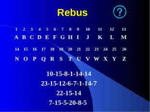 Rebus 10-15-8-1-14-14 23-15-12-6-7-1-14-7 22-15-14 7-15-5-20-8-5 123456