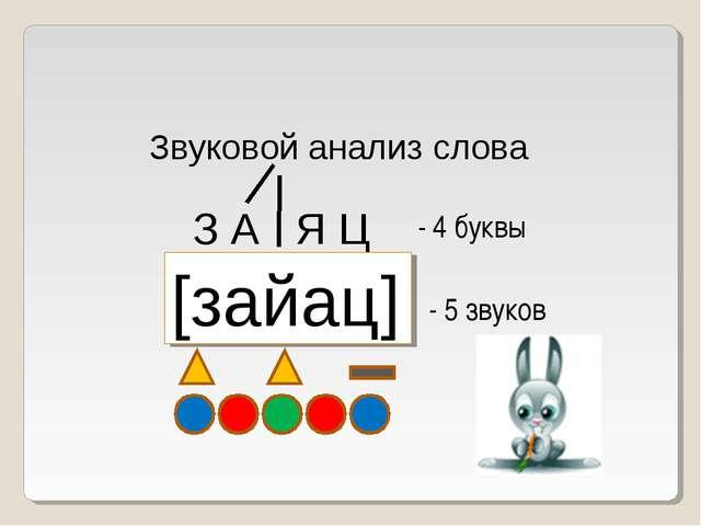 Звуковой анализ слова З А Я Ц [зайац] - 4 буквы - 5 звуков