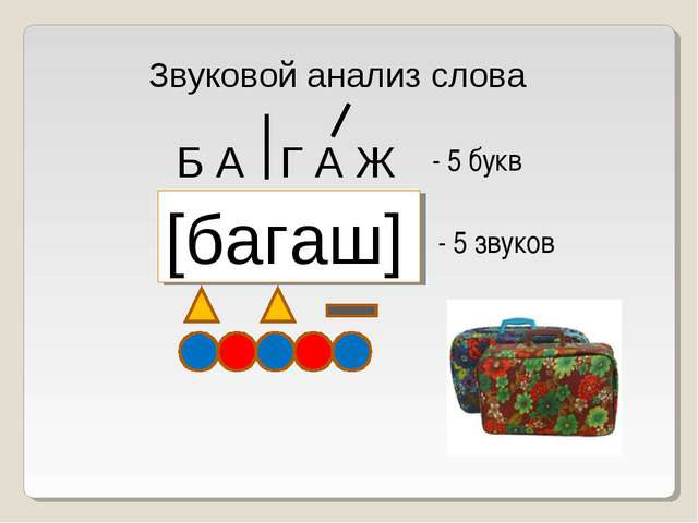 Звуковой анализ слова Б А Г А Ж [багаш] - 5 букв - 5 звуков