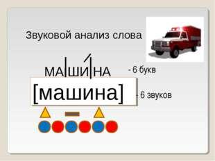Звуковой анализ слова МА ШИ НА [машина] - 6 букв - 6 звуков
