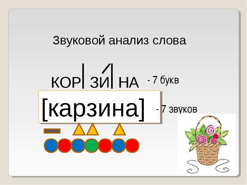Звуковой анализ слова КОР ЗИ НА [карзина] - 7 букв - 7 звуков